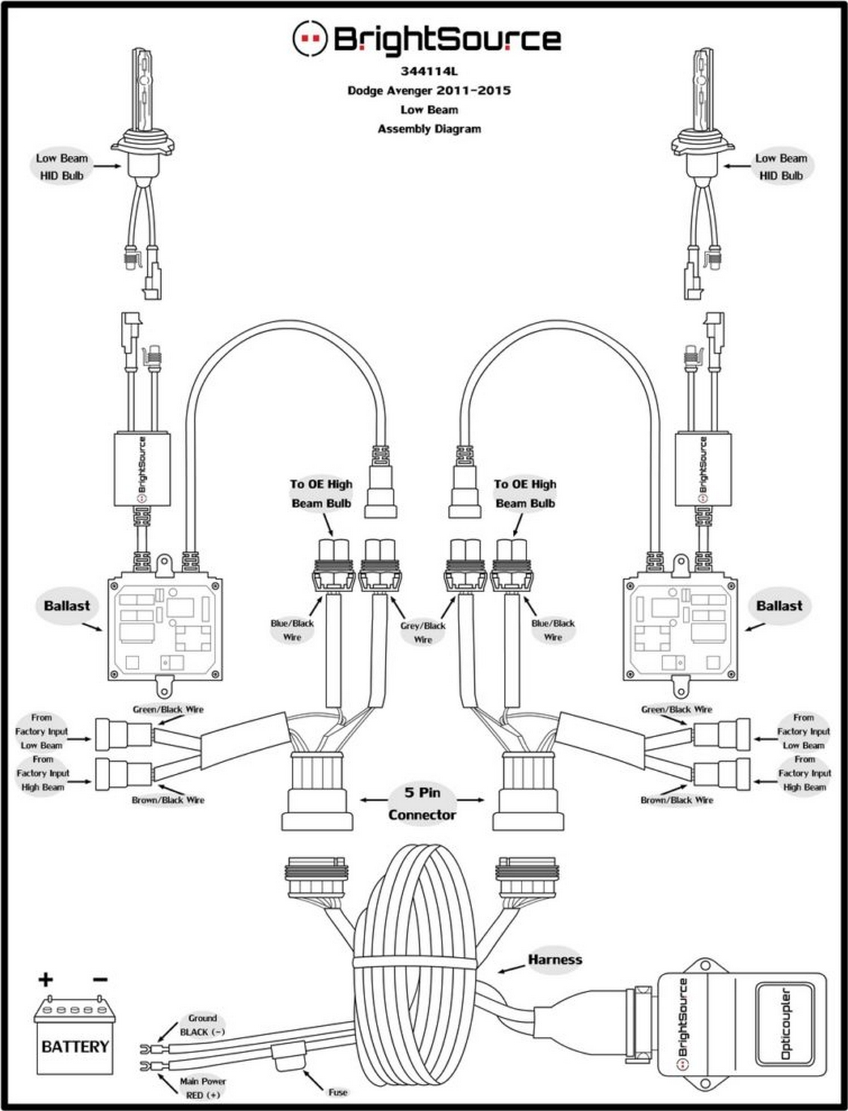 install diagrams