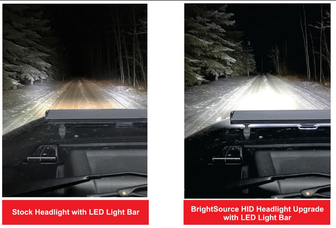 Led Headlights Vs Hid >> Know About Hid Vs Led Vehicle S Headlights Brightsource